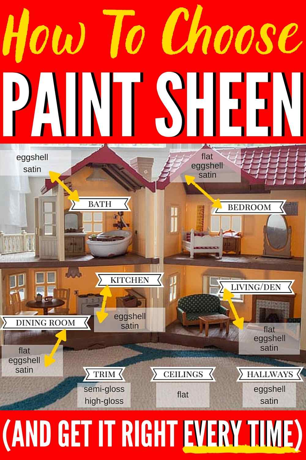 How to Choose a Paint Sheen | The Heathered Nest