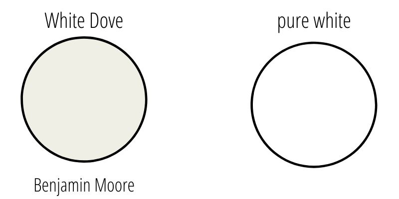 side by side comparison of White Dove Benjamin Moore OC-17 with pure white