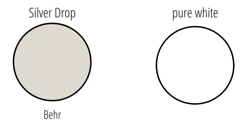 the LVR of behr silver drop vs pure white