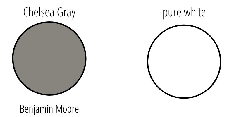 chelsea gray vs pure white paint swatches