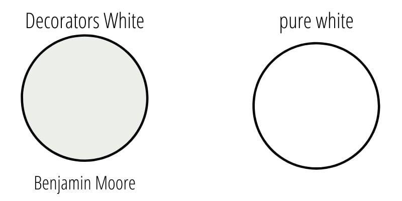 decorators white vs pure white