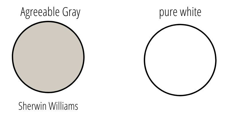 Sherwin Williams Agreeable Gray swatch next to swatch of pure white for comparison