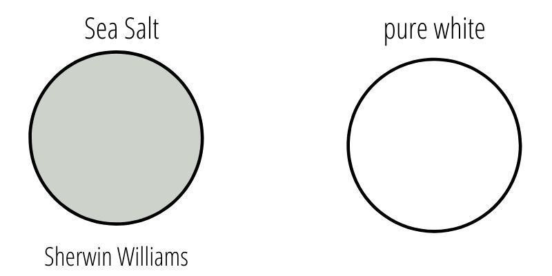 Sherwin Williams Sea Salt vs. Pure White