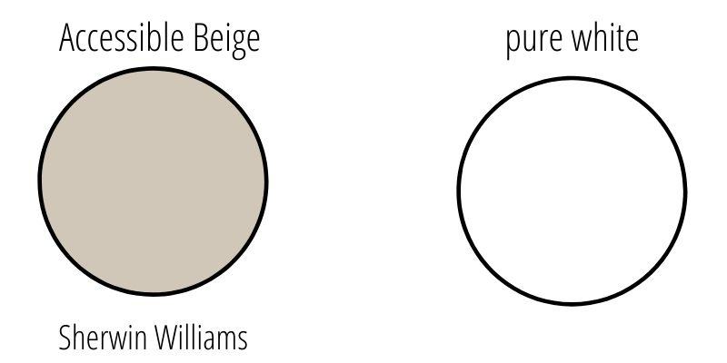 accessible beige vs pure white