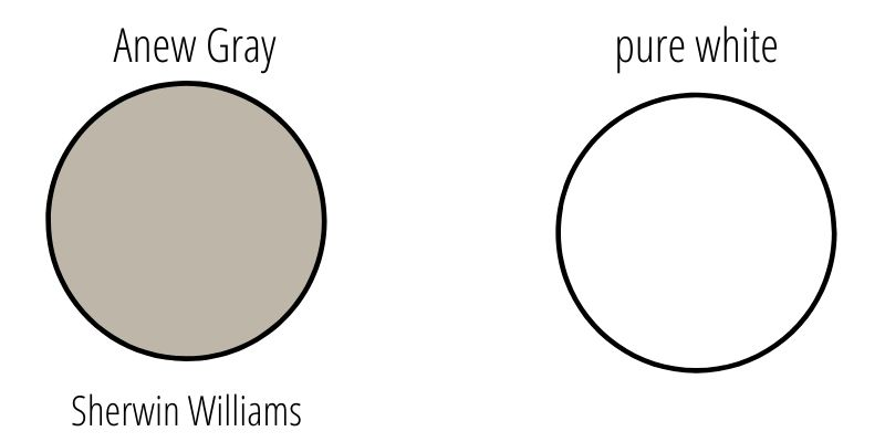 anew gray vs pure white paint side by side comparison.