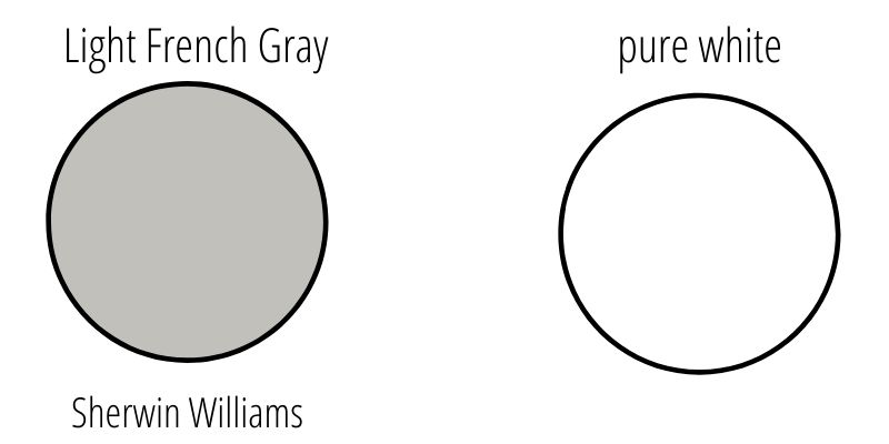 light french gray compared to pure white