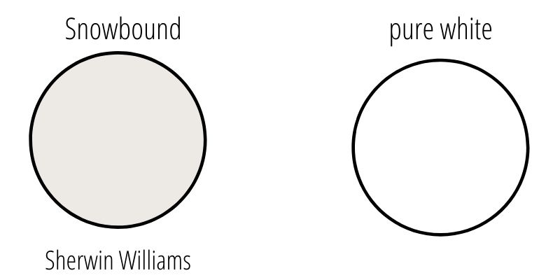 LRV of snowbound vs a pure white shade