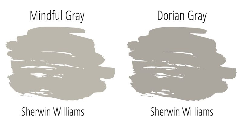 Mindful Gray versus Dorian Gray