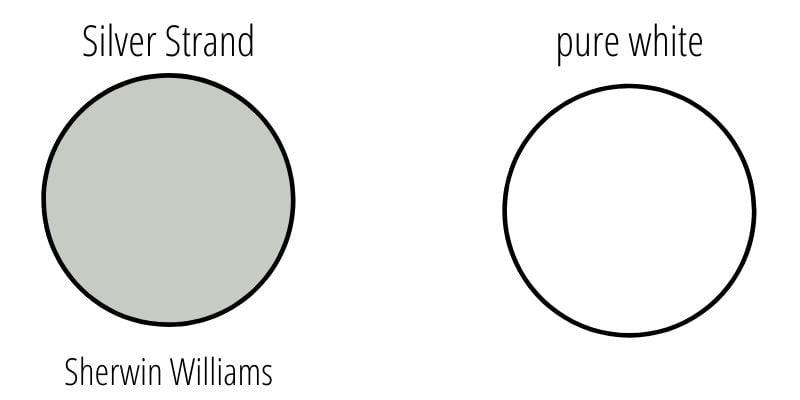 side by side color comparison: Sherwin Williams Silver Strand versus pure white