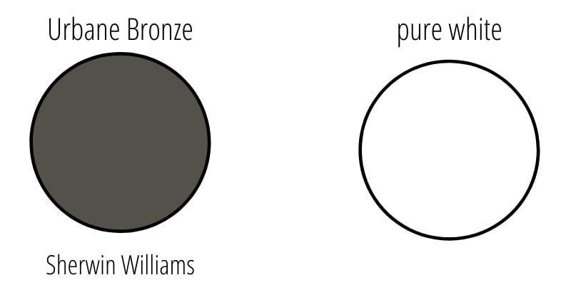 Paint Swatch Comparison of Sherwin Williams Urbane Bronze versus pure white